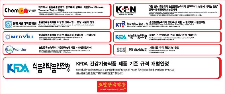 Các công trình nghiên cứu về công dụng thông đỏ Hàn Quốc