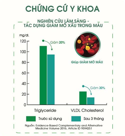 Cách sử dụng tinh dầu thông đỏ Hàn Quốc hiệu quả
